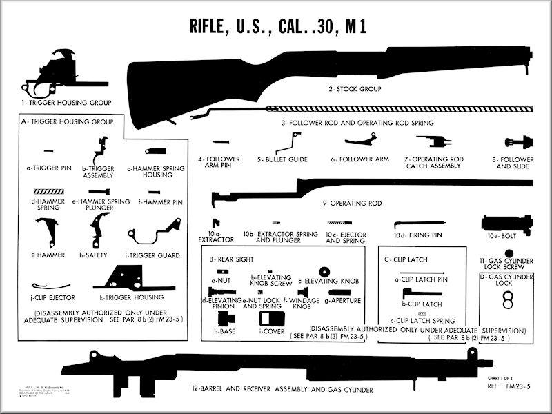 Usriflecal30m1rhusriflecal30m1: M1 Garand Parts Schematic At Gmaili.net